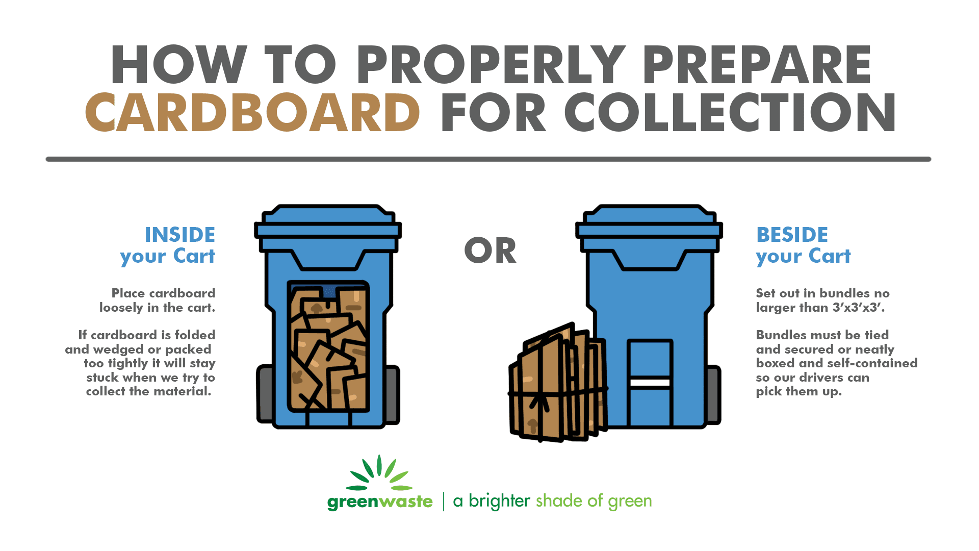 How to Property Prepare Cardboard for Collection
